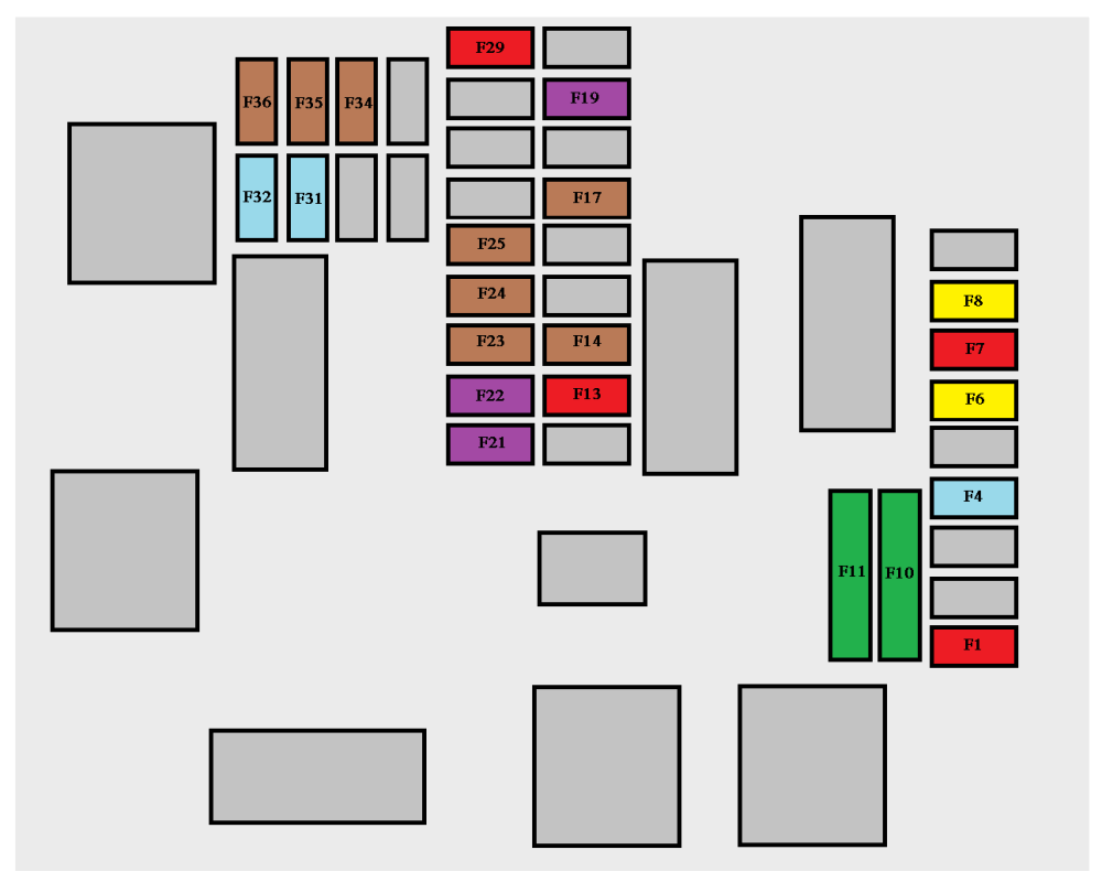 medium resolution of toyota proace verso from 2016 fuse box diagram
