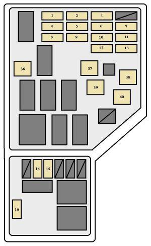 Toyota RAV4 (XA20; 2001  2003)  fuse box diagram  Auto