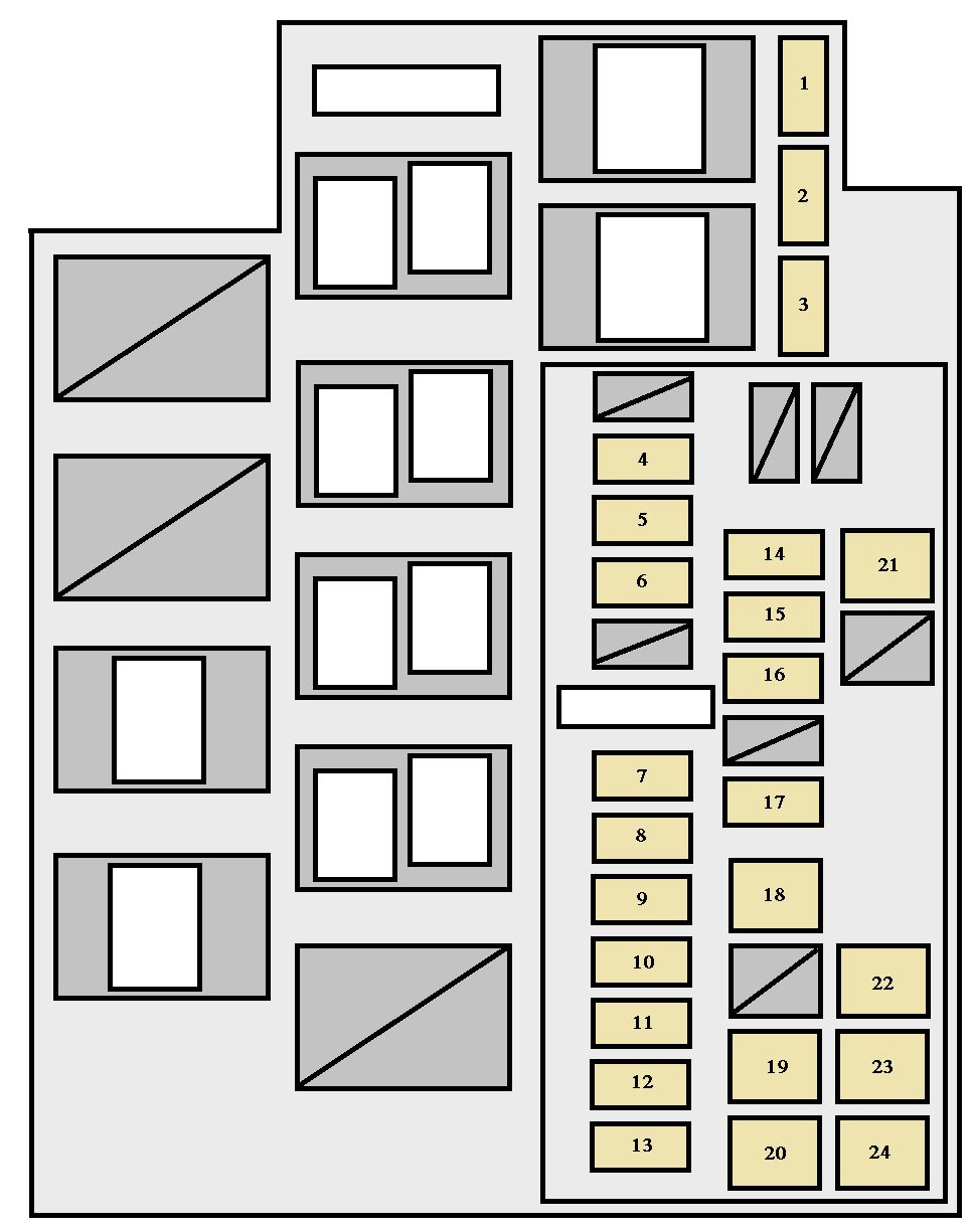medium resolution of toyota rav4 xa30 2005 2008 fuse box diagram