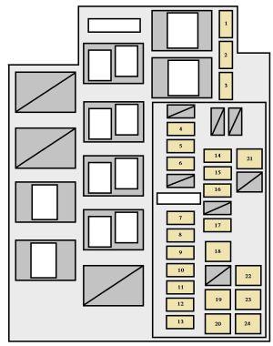 Toyota RAV4 (XA30; 2005  2008)  fuse box diagram  Auto