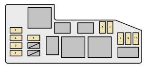 Toyota Sequoia (2005  2006)  fuse box diagram  Auto Genius