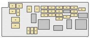 Toyota Sequoia (2003  2004)  fuse box diagram  Auto Genius