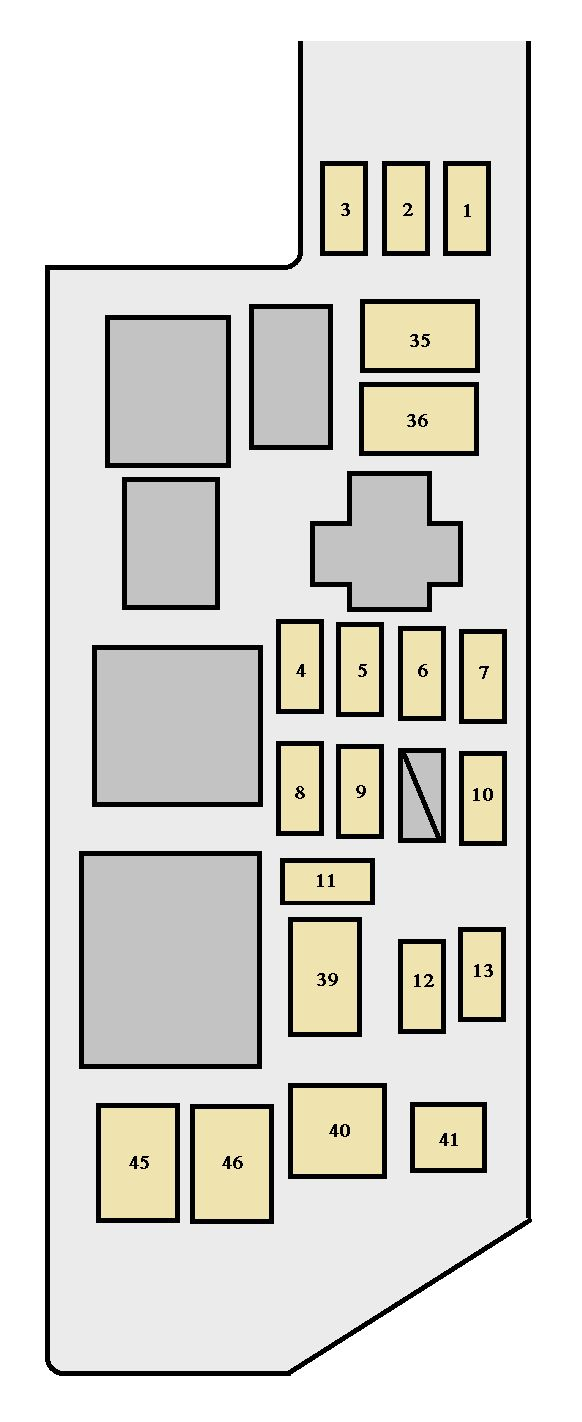 medium resolution of toyota sienna first generation mk1 xl10 1998 fuse box diagram 2006 sienna fuse diagram sienna fuse diagram