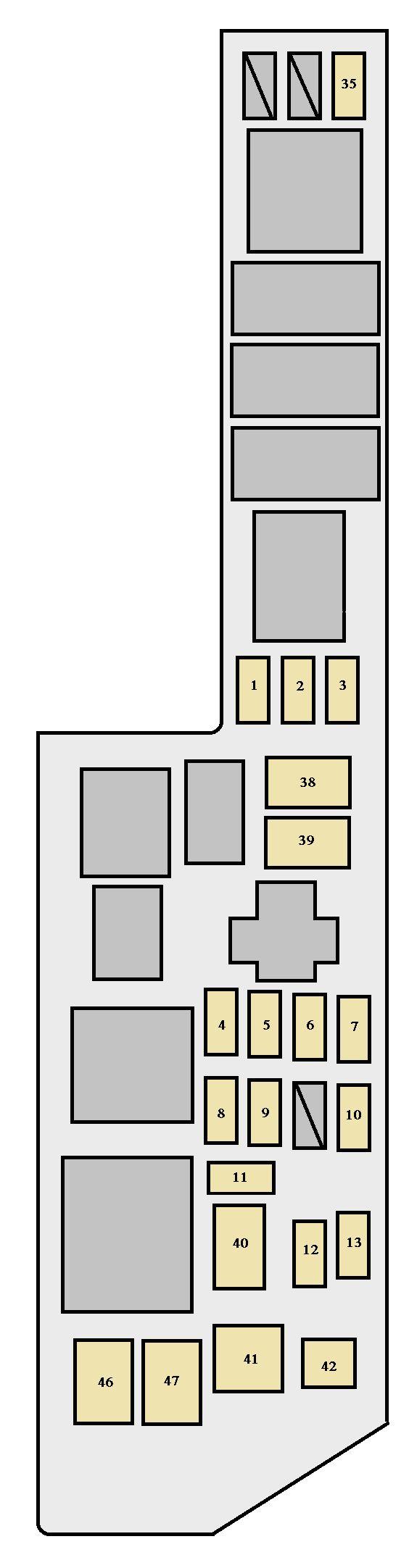 2001 toyota sienna fuse box diagram