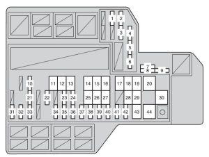 Toyota Sienna Third Generation mk3 (XL30; 2011)  fuse box diagram  Auto Genius