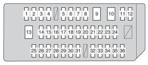 Toyota Sienna Third Generation mk3 (XL30; 2011)  fuse box