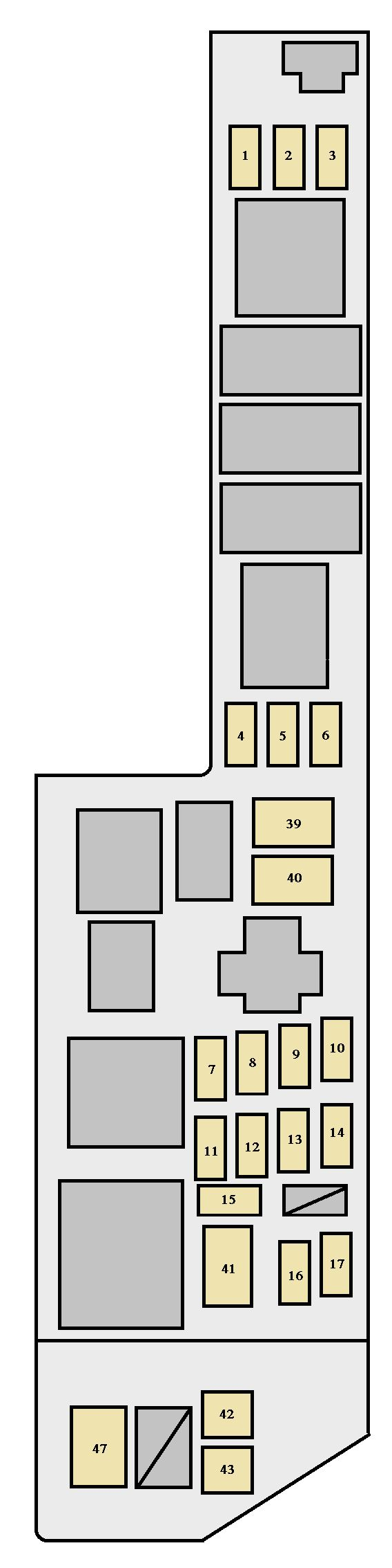 medium resolution of toyota solara first generation mk1 2003 fuse box diagram