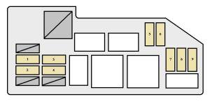 Toyota Tundra (2005  2006)  fuse box diagram  Auto Genius