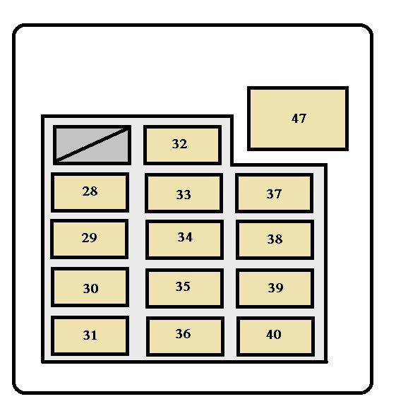 2006 toyota tundra fuse box diagram