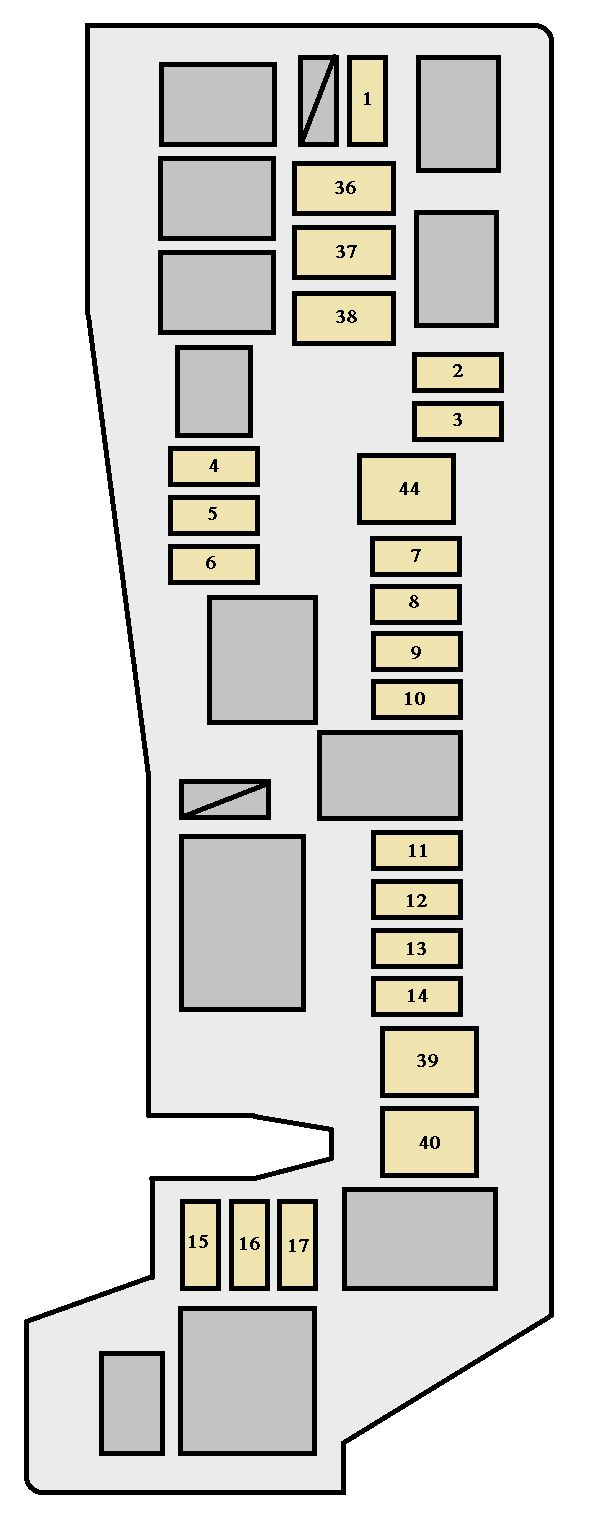 2003 Toyota Sienna Fuse Diagram Toyota Corolla 2005 2007 Fuse Box Diagram Auto Genius