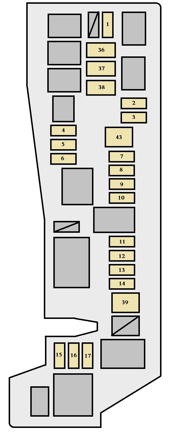 medium resolution of toyota corolla 2007 2008 fuse box diagram