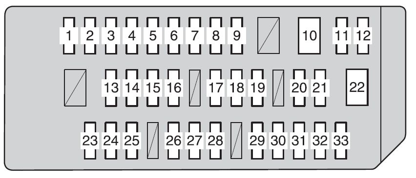 2008 F150 Fuse Box Location Toyota Land Cruiser Prado From 2011 Fuse Box Diagram