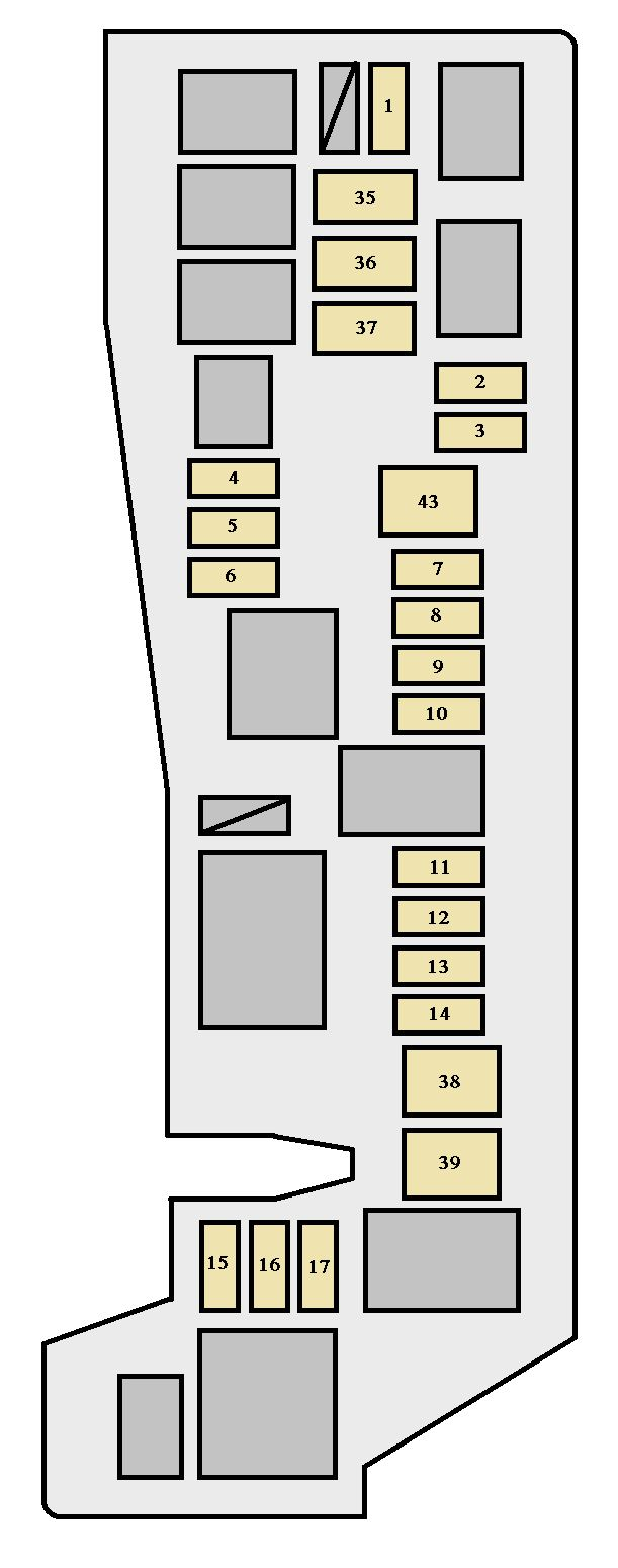 medium resolution of fuse box toyota matrix wiring diagram 2005 corolla fuse box diagram