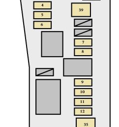 toyota matrix first generation mk1 e130 2002 2004 fuse box diagram [ 594 x 1533 Pixel ]