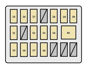 Toyota Taa (2005  2008)  fuse box diagram  Auto Genius