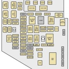 2004 F350 Fuse Box Diagram Hp Laptop Cadillac Cts Auto Genius