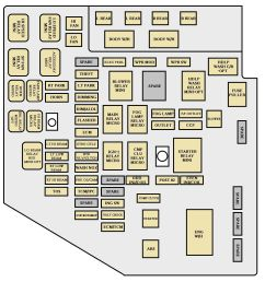 2006 cadillac sts fuse box blog wiring diagram 2000 cadillac sts fuse box location sts fuse box [ 1290 x 1371 Pixel ]