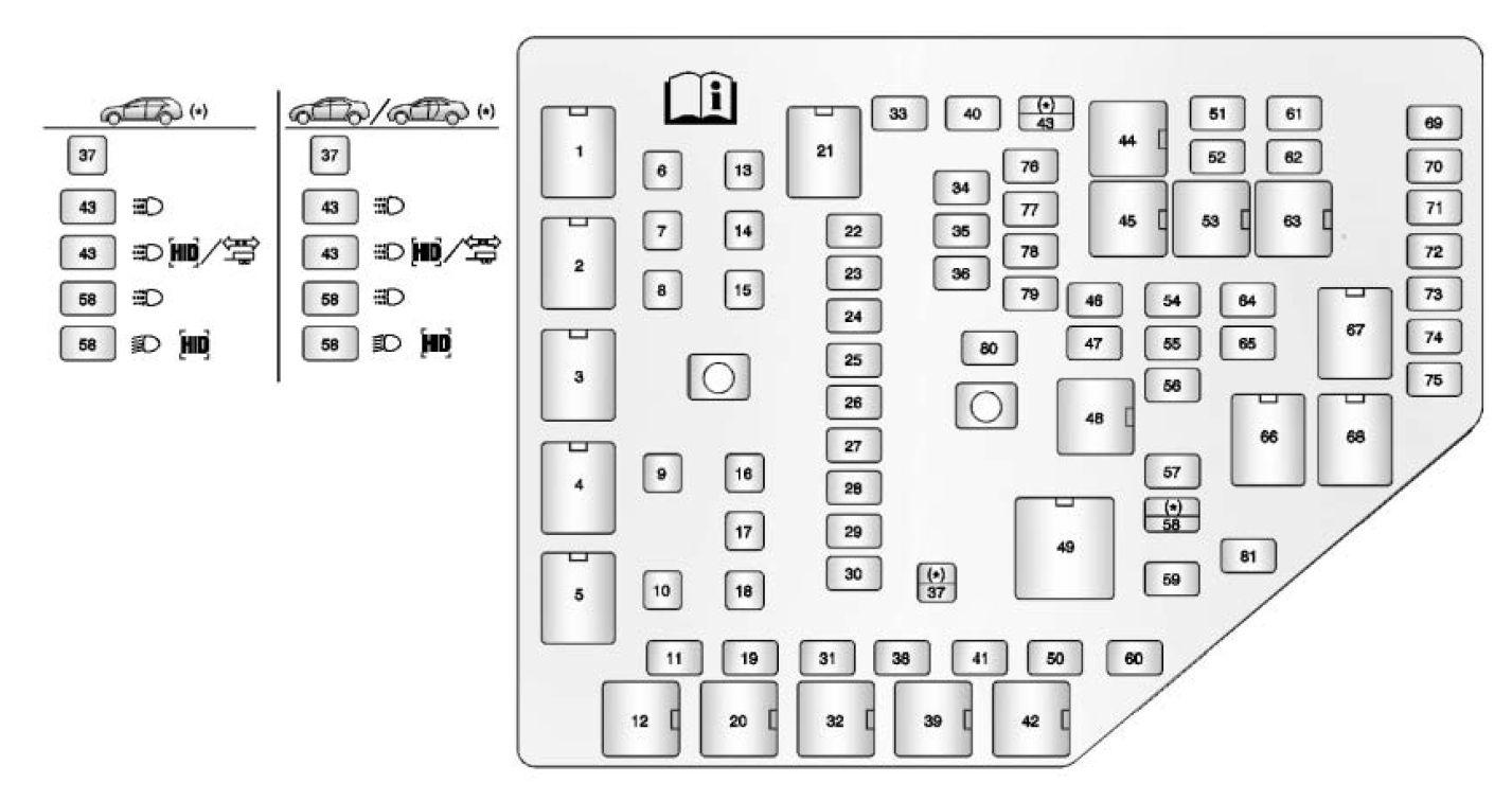 fuse box cadillac sts 2005 wiring diagram online 2005 Cadillac STS Brake Light Bulb diagram cadillac cts fuse box location file bv62620 2005 cadillac sts interior fuse box cadillac sts 2005