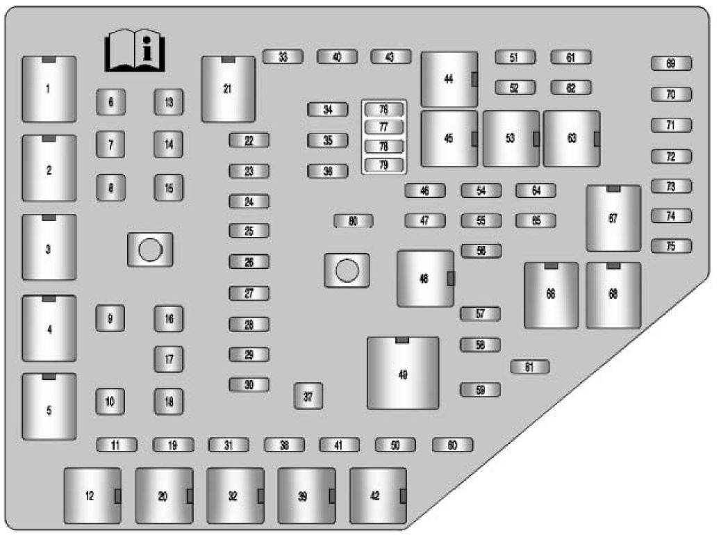 2006 Cadillac Cts V Fuse Panel Diagram