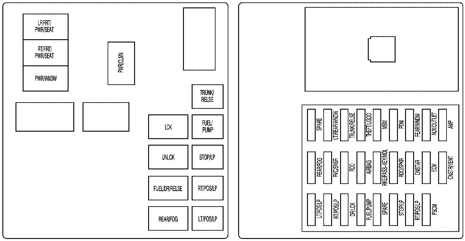 Circuit Electric For Guide: 2007 cadillac cts fuse box diagram