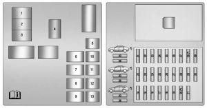 Cadillac CTS (2011  2014)  fuse box diagram  Auto Genius