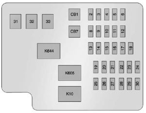 Cadillac ATS ATSV (from 2016)  fuse box diagram  Auto Genius