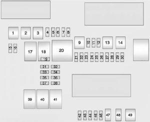 Cadillac ATS (2014  2015)  fuse box diagram  Auto Genius