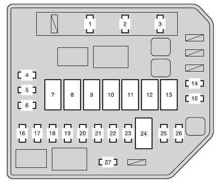 Stunning Scion Tc Fuse Box Diagram Contemporary - Best Image Wire ...
