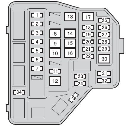2011 Camry Engine Diagram Toyota Yaris Hatchback 2011 Fuse Box Diagram Auto Genius