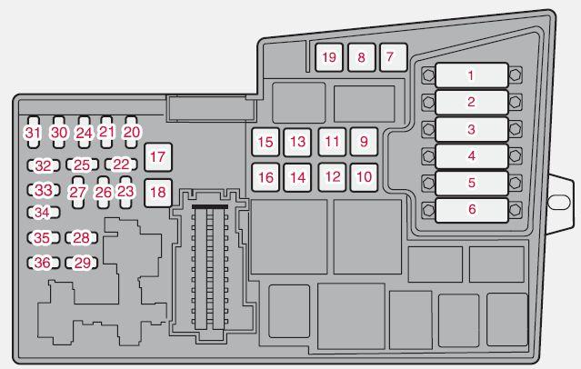 Toyota Wiring Diagram Symbols Volvo C30 2006 2008 Fuse Box Diagram Auto Genius