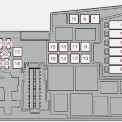 Heater Element Wiring Diagram Boat Running Light Volvo C30 (2006 - 2008) Fuse Box Auto Genius