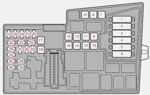 Volvo C30 (2006  2008)  fuse box diagram  Auto Genius