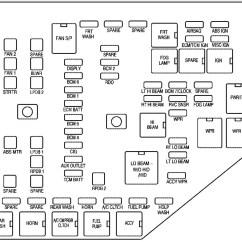 Compressor Wiring Diagram Sample Visio Process Flow Cadillac Srx (2009) - Fuse Box Auto Genius