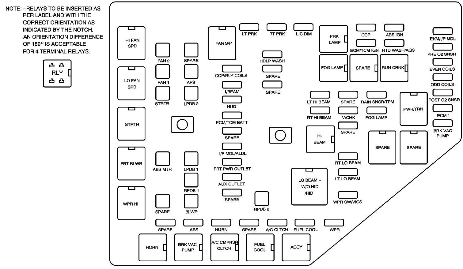 2008 Jetta Fuse Panel Diagram - All Diagram Schematics
