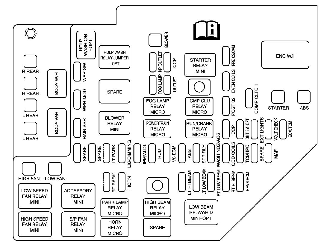 2005 Chrysler Sebring Under Hood Fuse Box Diagram : 49