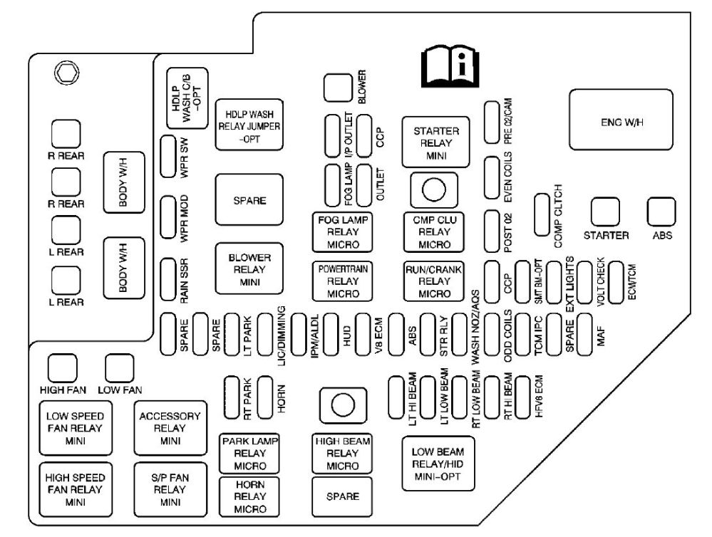 medium resolution of 1999 escalade fuse diagram wiring diagram sample 1999 cadillac escalade fuse box