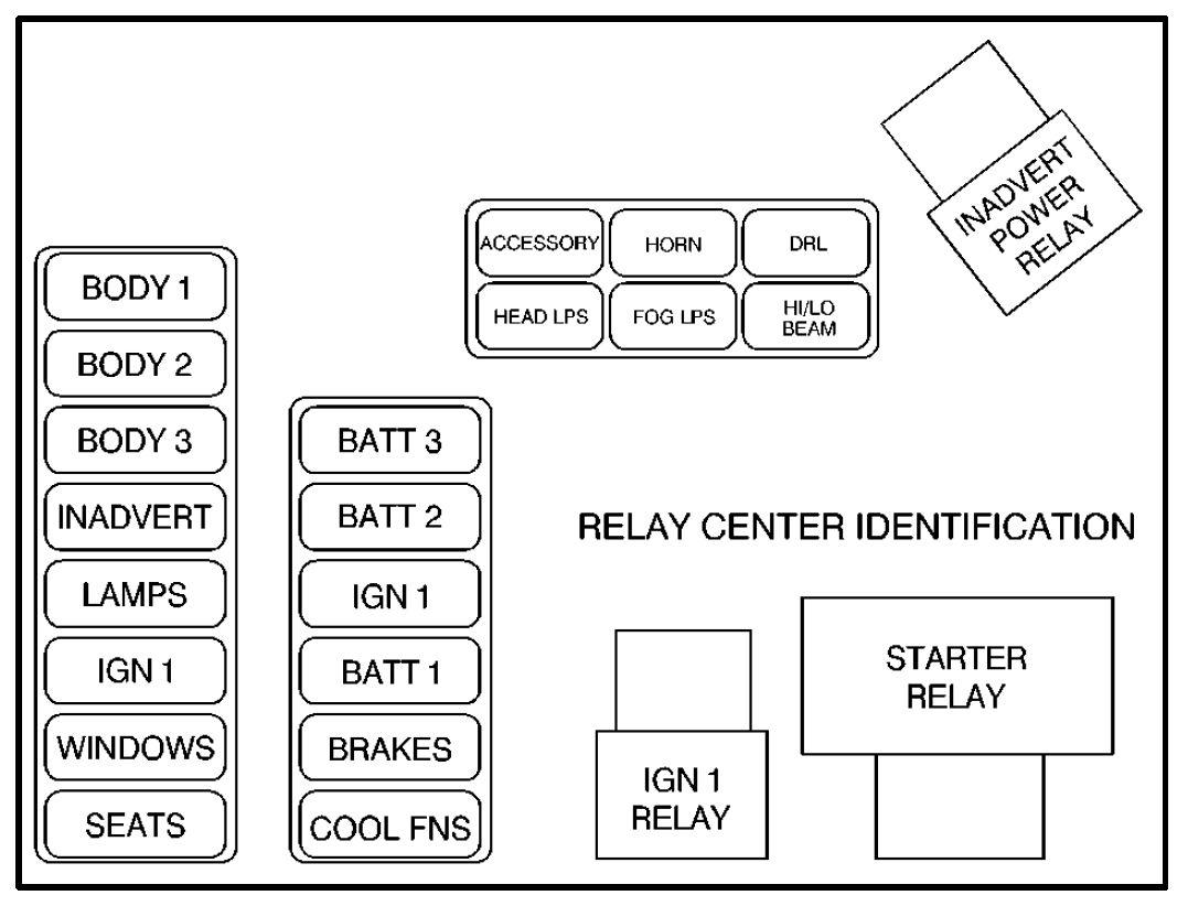 cadillac eldoroado 1998 u2013 fuse box diagram