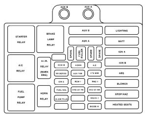 Cadillac Escalade (1998  2000)  fuse box diagram  Auto