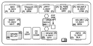 Cadillac Escalade (2005)  fuse box diagram  Auto Genius