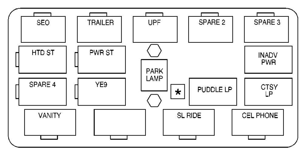 mystique fuse box diagram 2002 cadillac escalade ride control fuse