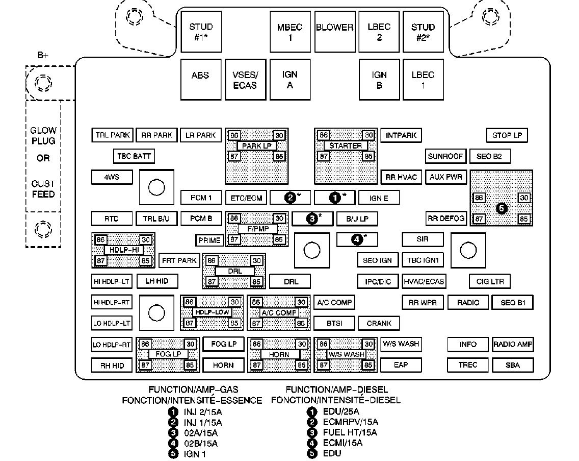 2003 buick rendezvous fuel pump wiring diagram sailboat electrical cadillac escalade (2003 - 2004) fuse box auto genius