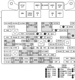 2005 cadillac escalade fuse diagram wiring schematic diagram 4 2005 e250 fuse box [ 1053 x 832 Pixel ]