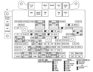 Cadillac Escalade (2006)  fuse box diagram  Auto Genius