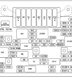 2004 cadillac srx fuse panel diagram simple wiring diagram2004 escalade fuse box simple wiring diagram 2006 [ 1283 x 896 Pixel ]