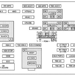 Gm Radio Wiring Harness Diagram 1999 Suzuki Intruder 1500 Cadillac Escalade (2005) - Fuse Box Auto Genius