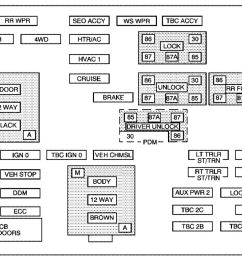 cadillac escalade 2005 fuse box diagram auto genius 2008 chevy silverado 2500hd fuse panel [ 1020 x 798 Pixel ]