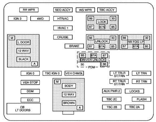 small resolution of cadillac escalade 2005 fuse box diagram