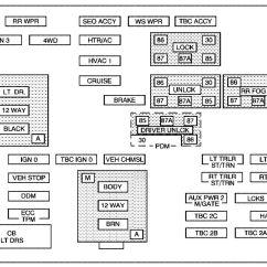 2004 Mazda Tribute Fuse Diagram 12 Volt 3 Way Switch Hummer H2 Box Wiring Data Manual E Books