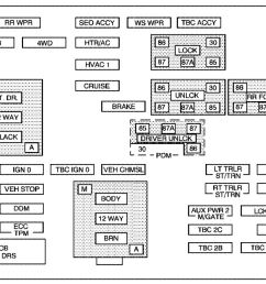 cadillac escalade fuse panel diagram wiring diagram centre 2006 fuse block diagram [ 1009 x 802 Pixel ]