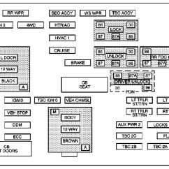2004 Gmc Radio Wiring Diagram Farmall M 12 Volt Conversion Cadillac Escalade (2003 - 2004) Fuse Box Auto Genius